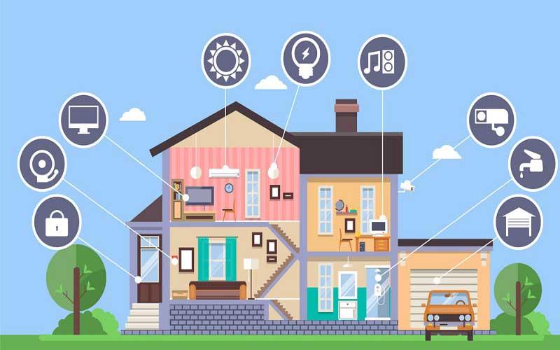 خانه هوشمند و وسایل هوشمند سازی ساختمان