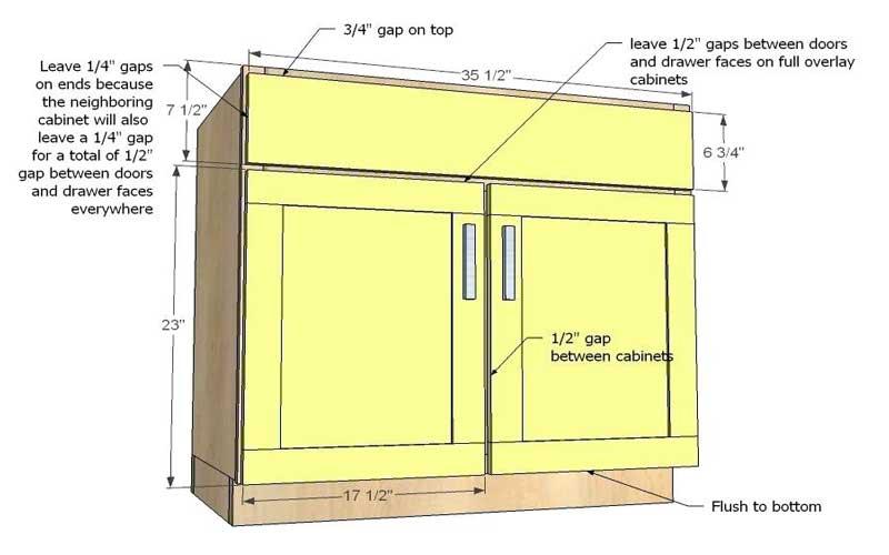 ابعاد استاندارد کابینت زمینی